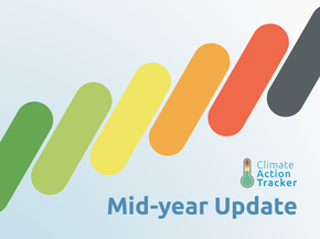 China | Climate Action Tracker